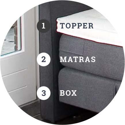 bedrok voor boxspring cheap kreativ mblering med svane konsept stylizimo with bedrok voor. Black Bedroom Furniture Sets. Home Design Ideas